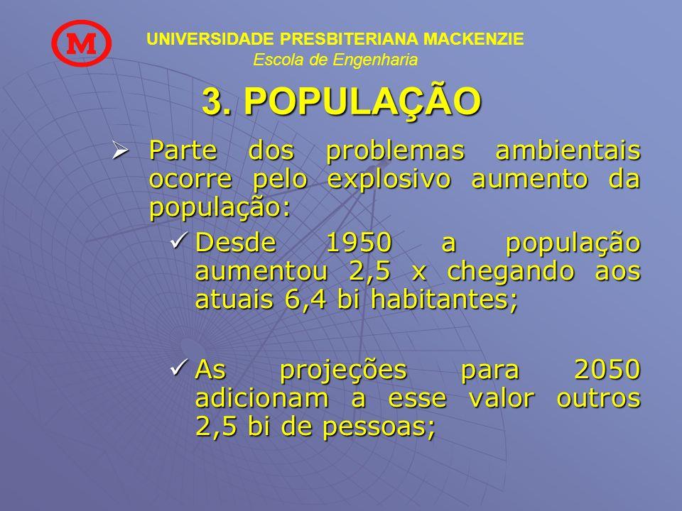 3. POPULAÇÃO Parte dos problemas ambientais ocorre pelo explosivo aumento da população: