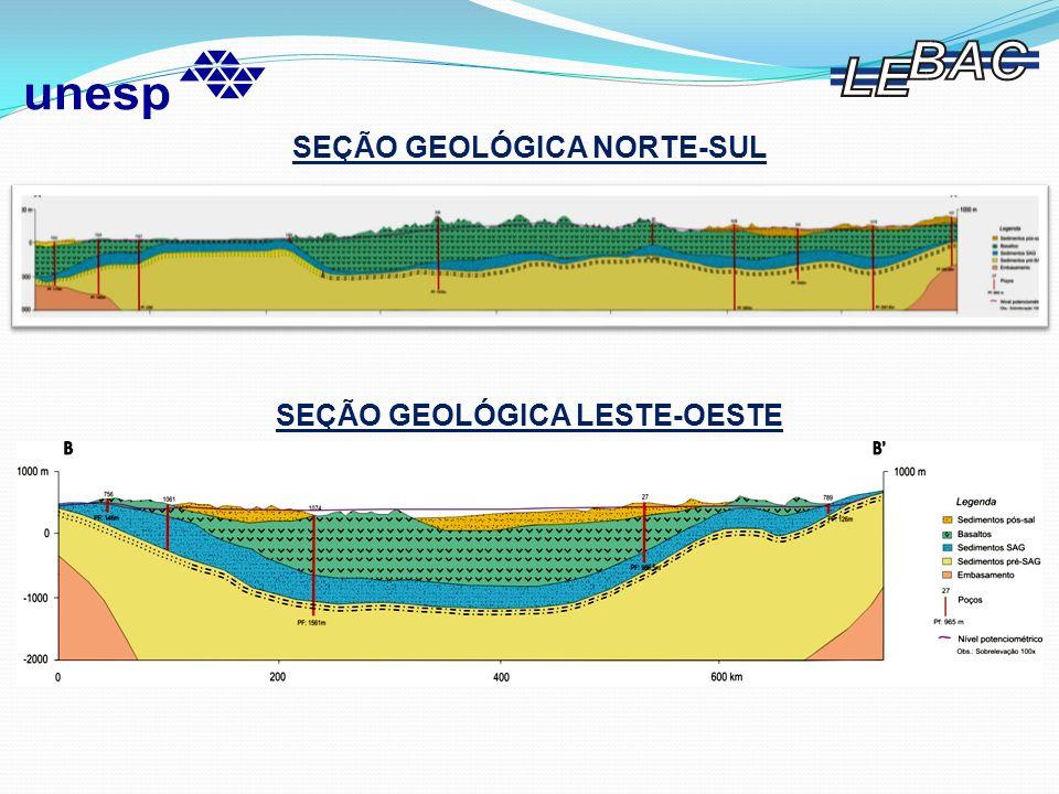 SEÇÃO GEOLÓGICA NORTE-SUL SEÇÃO GEOLÓGICA LESTE-OESTE