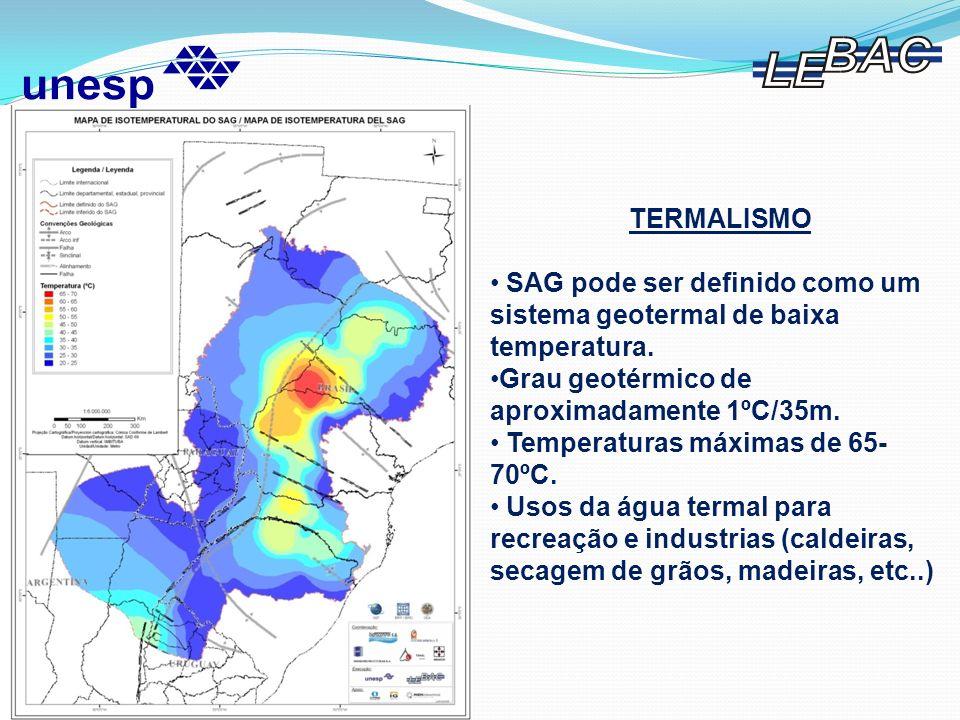 TERMALISMO SAG pode ser definido como um sistema geotermal de baixa temperatura. Grau geotérmico de aproximadamente 1ºC/35m.