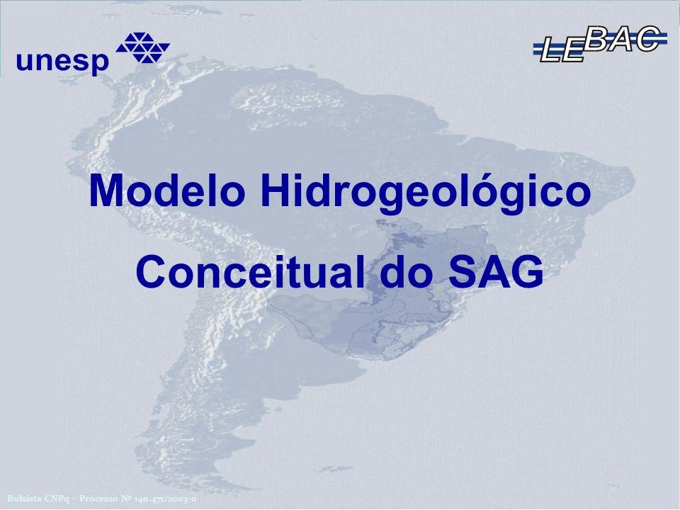 Modelo Hidrogeológico