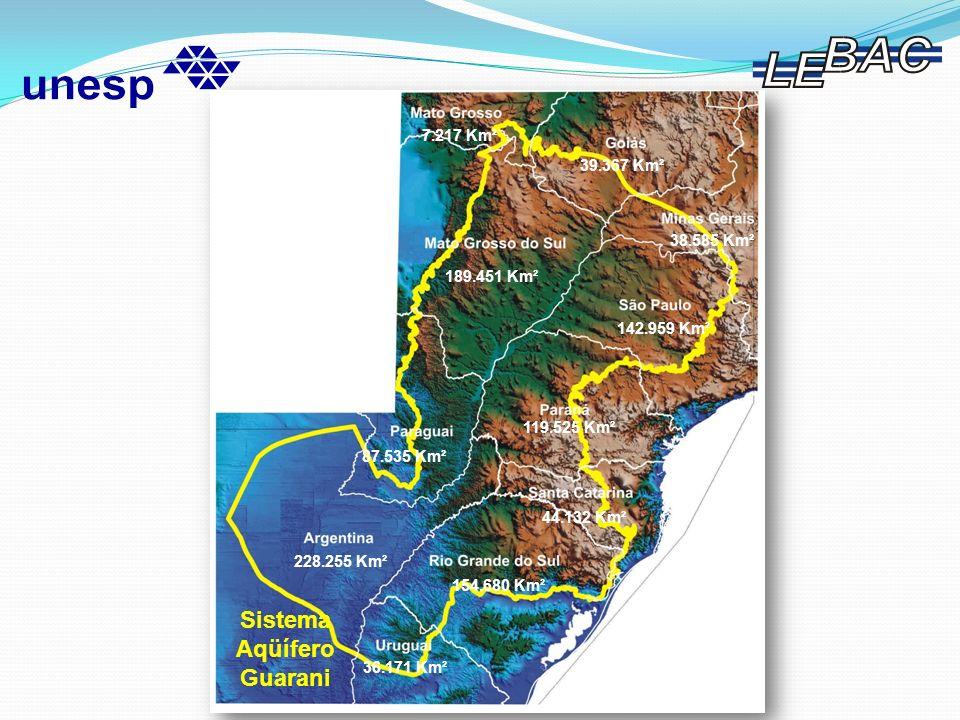 Sistema Aqüífero Guarani