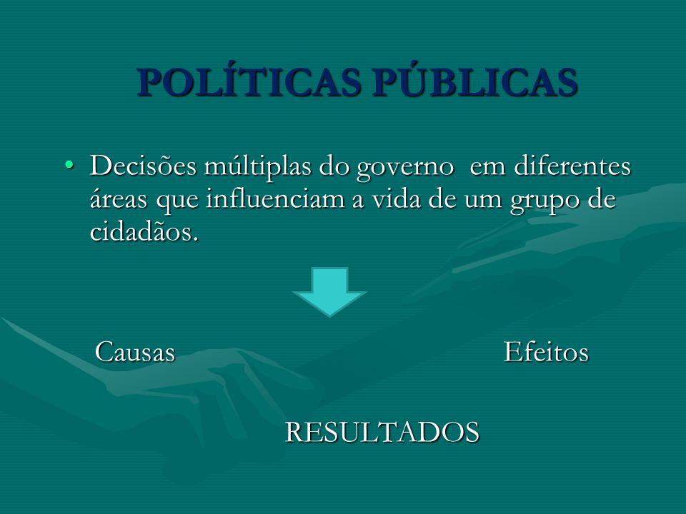 POLÍTICAS PÚBLICAS Decisões múltiplas do governo em diferentes áreas que influenciam a vida de um grupo de cidadãos.