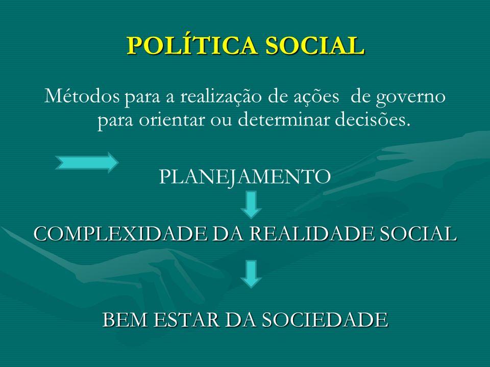 COMPLEXIDADE DA REALIDADE SOCIAL