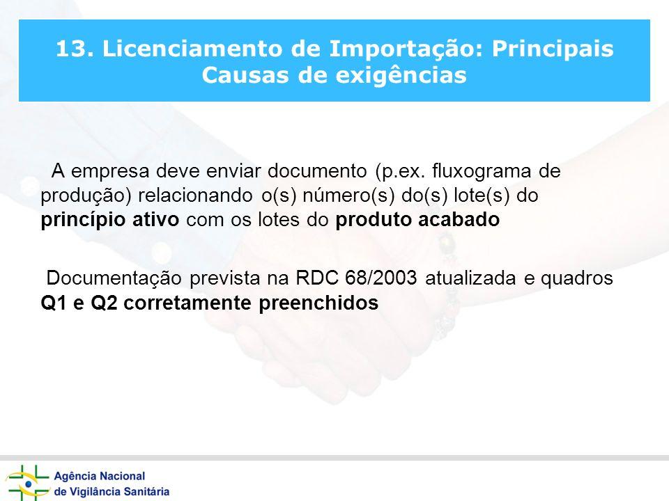13. Licenciamento de Importação: Principais Causas de exigências