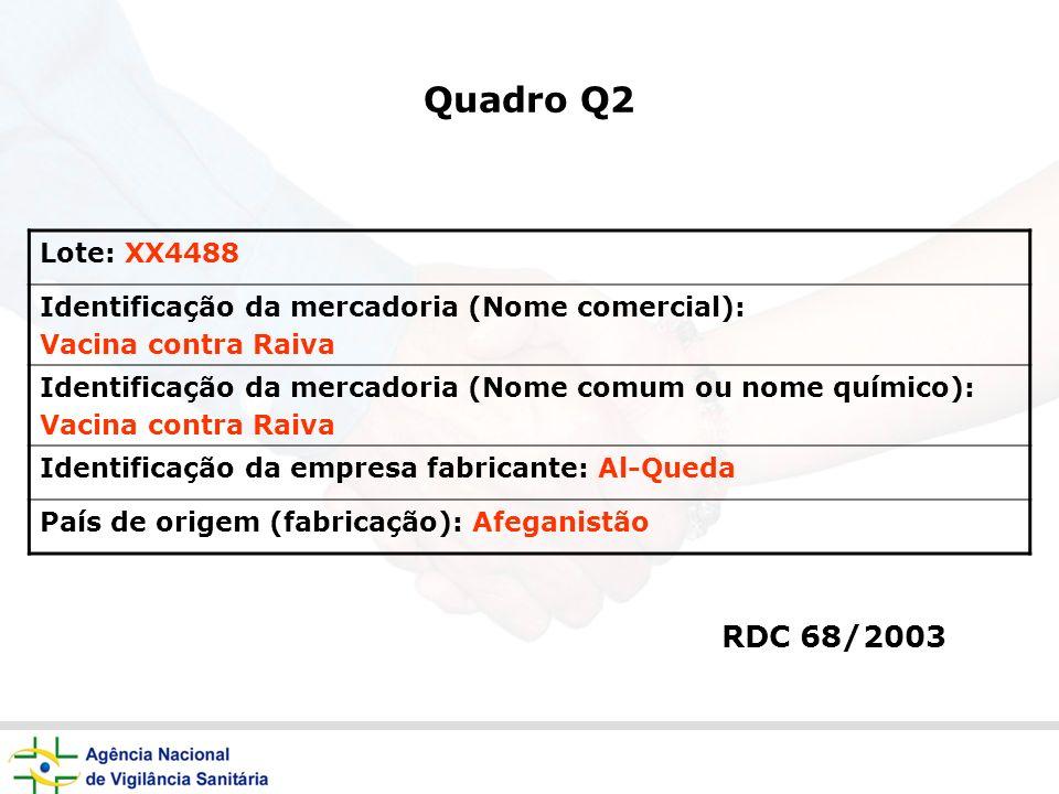 Quadro Q2 Lote: XX4488. Identificação da mercadoria (Nome comercial): Vacina contra Raiva.