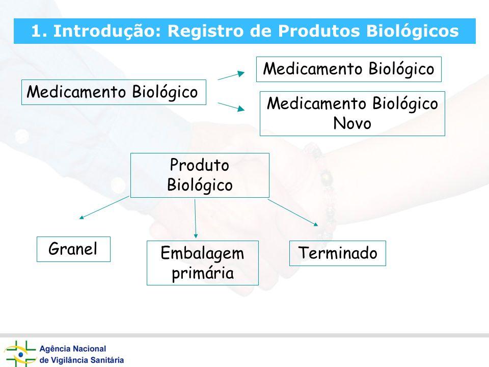 1. Introdução: Registro de Produtos Biológicos