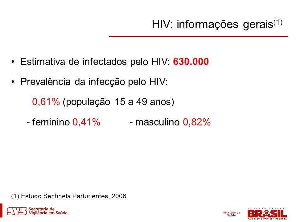 HIV: informações gerais(1)