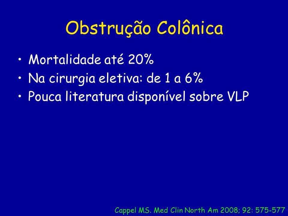 Obstrução Colônica Mortalidade até 20% Na cirurgia eletiva: de 1 a 6%