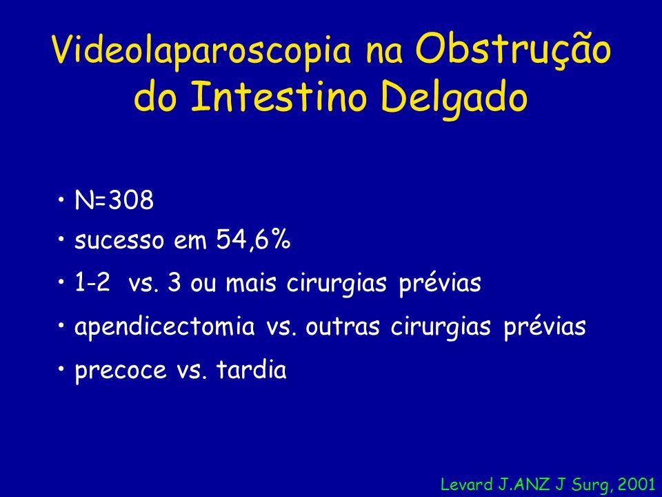 Videolaparoscopia na Obstrução do Intestino Delgado