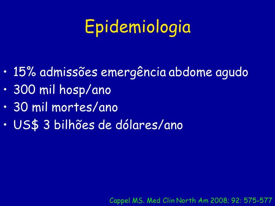 Epidemiologia 15% admissões emergência abdome agudo 300 mil hosp/ano