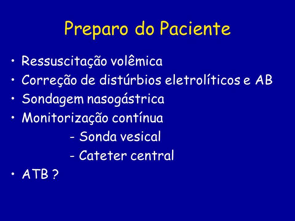Preparo do Paciente Ressuscitação volêmica
