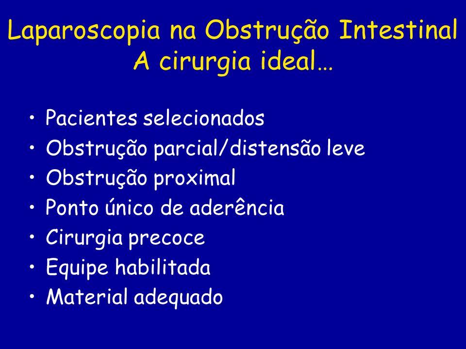 Laparoscopia na Obstrução Intestinal A cirurgia ideal…