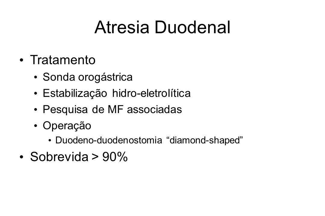Atresia Duodenal Tratamento Sobrevida > 90% Sonda orogástrica