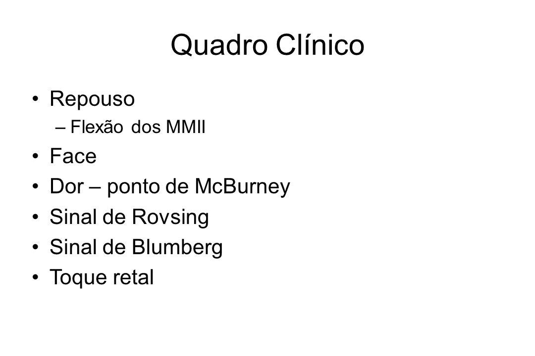 Quadro Clínico Repouso Face Dor – ponto de McBurney Sinal de Rovsing