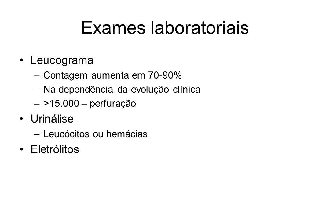 Exames laboratoriais Leucograma Urinálise Eletrólitos
