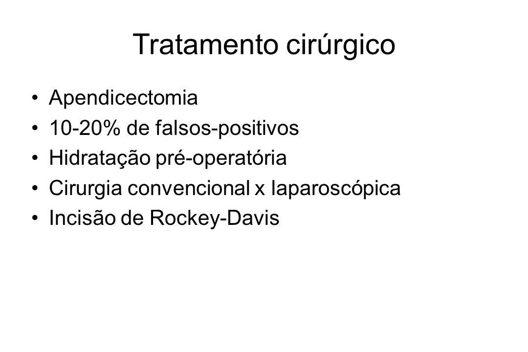 Tratamento cirúrgico Apendicectomia 10-20% de falsos-positivos