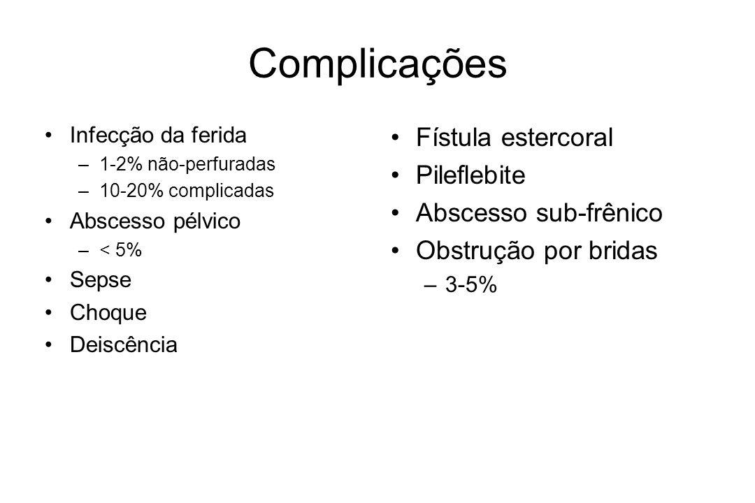 Complicações Fístula estercoral Pileflebite Abscesso sub-frênico