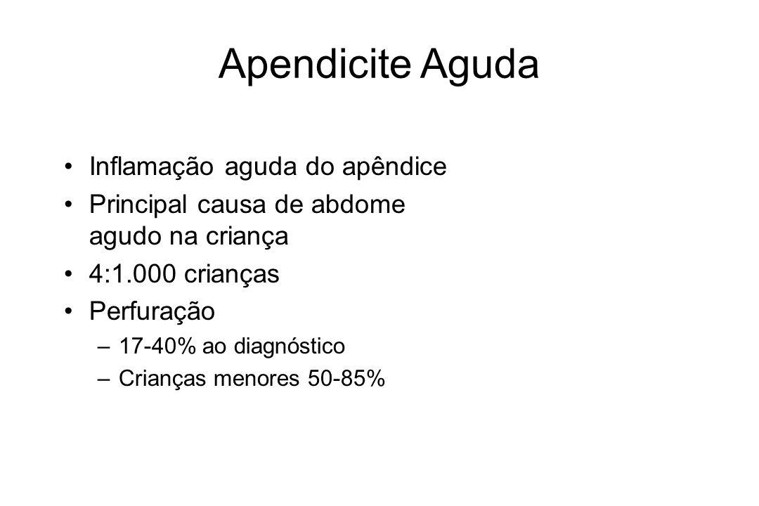 Apendicite Aguda Inflamação aguda do apêndice