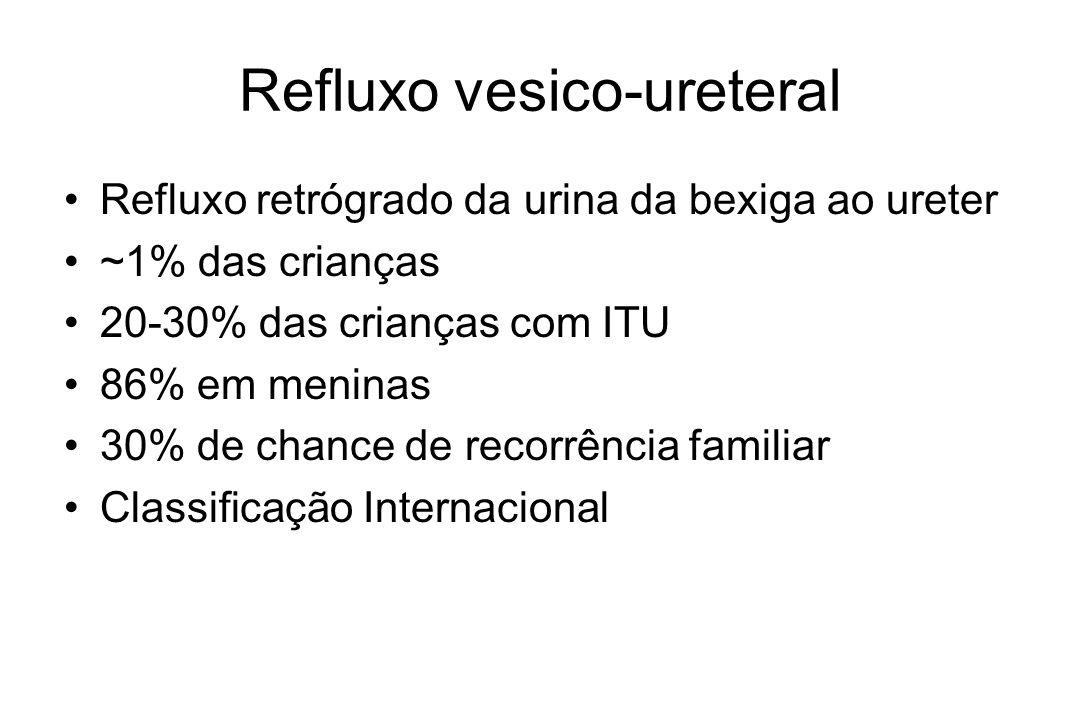 Refluxo vesico-ureteral