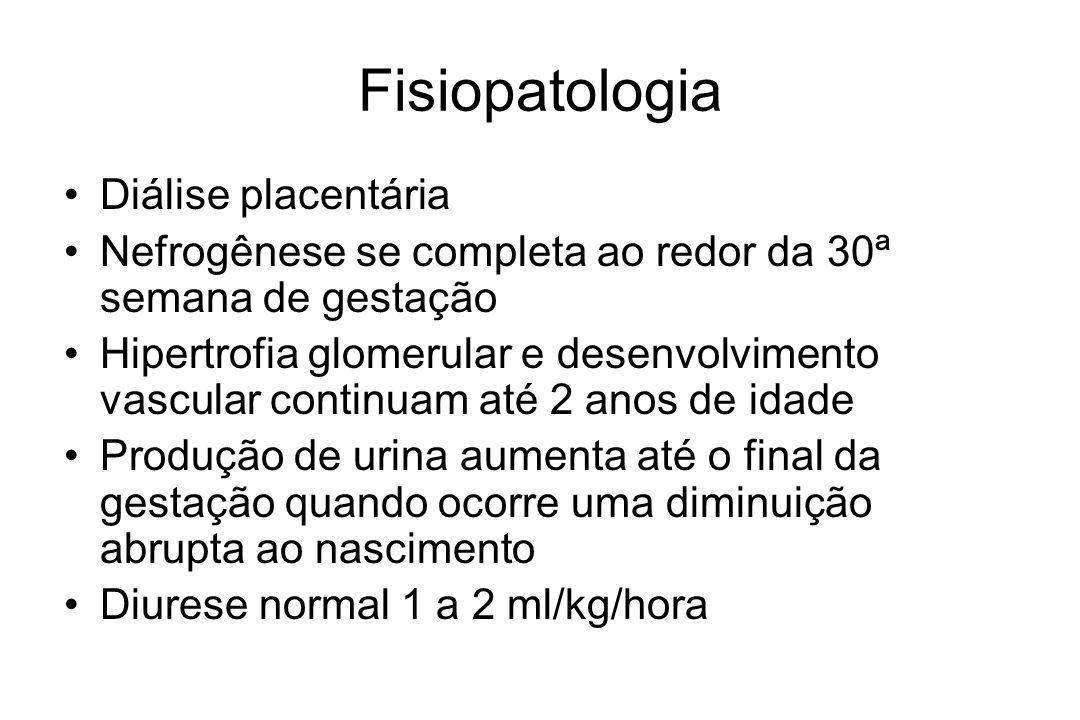 Fisiopatologia Diálise placentária