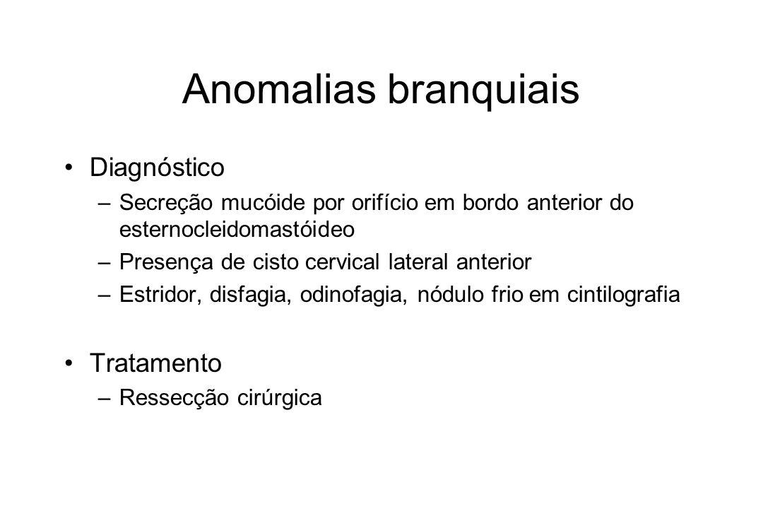 Anomalias branquiais Diagnóstico Tratamento