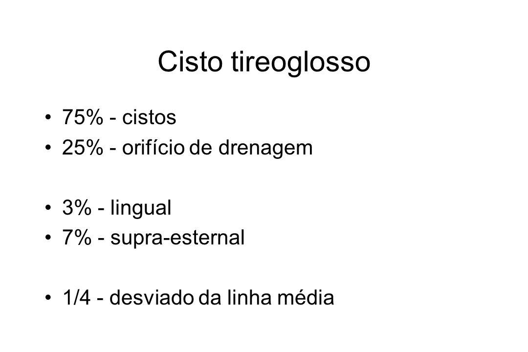 Cisto tireoglosso 75% - cistos 25% - orifício de drenagem 3% - lingual