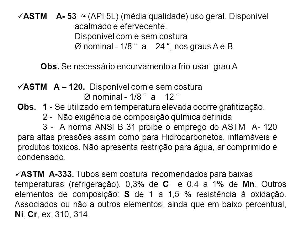 ASTM A- 53 ≈ (API 5L) (média qualidade) uso geral. Disponível