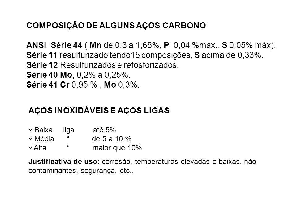 COMPOSIÇÃO DE ALGUNS AÇOS CARBONO
