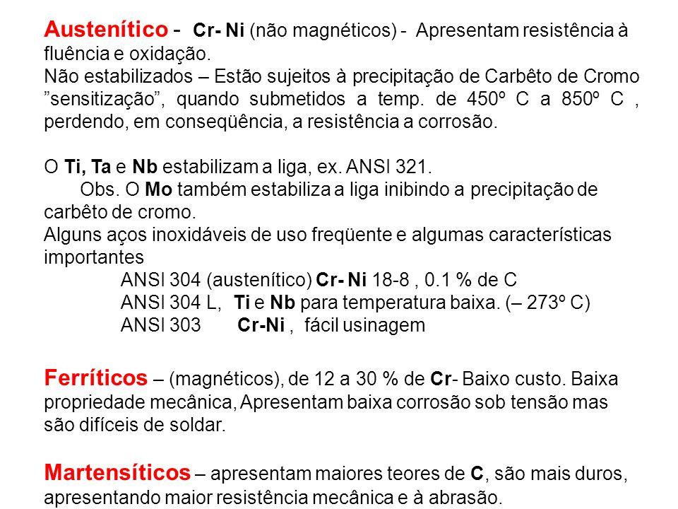 Austenítico - Cr- Ni (não magnéticos) - Apresentam resistência à fluência e oxidação.