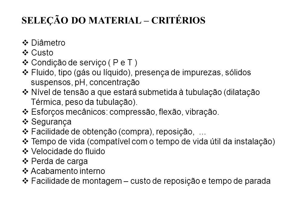 SELEÇÃO DO MATERIAL – CRITÉRIOS