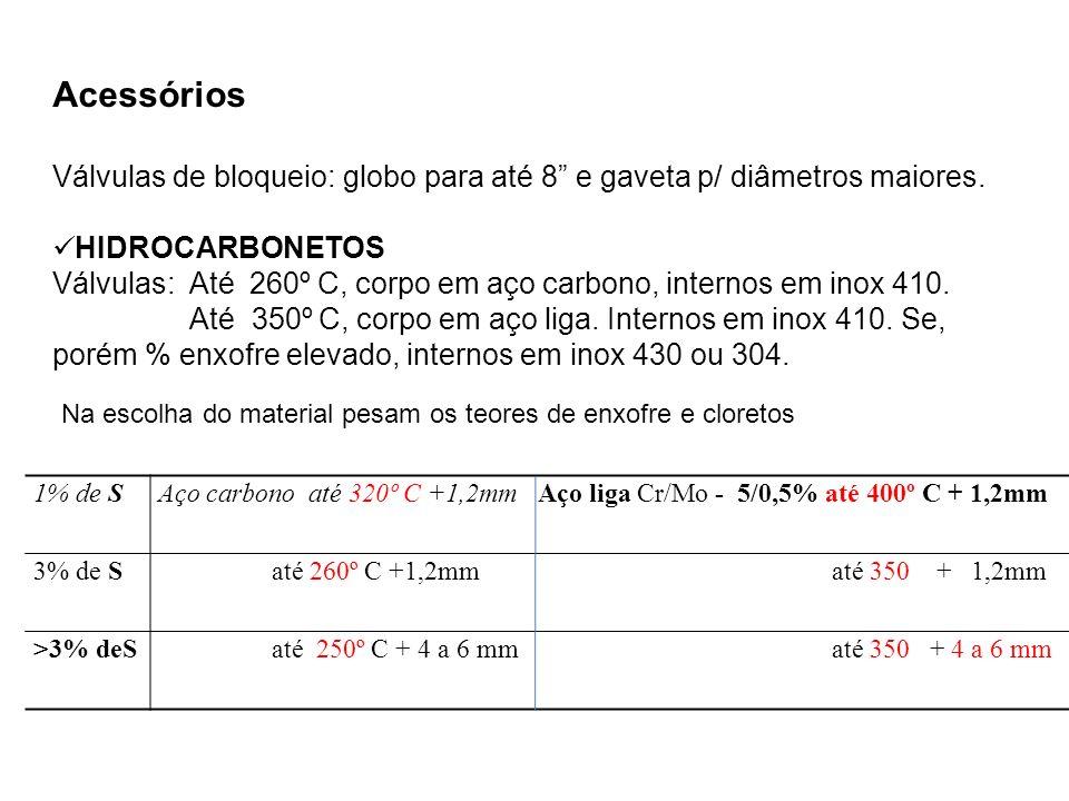 Acessórios Válvulas de bloqueio: globo para até 8 e gaveta p/ diâmetros maiores. HIDROCARBONETOS.