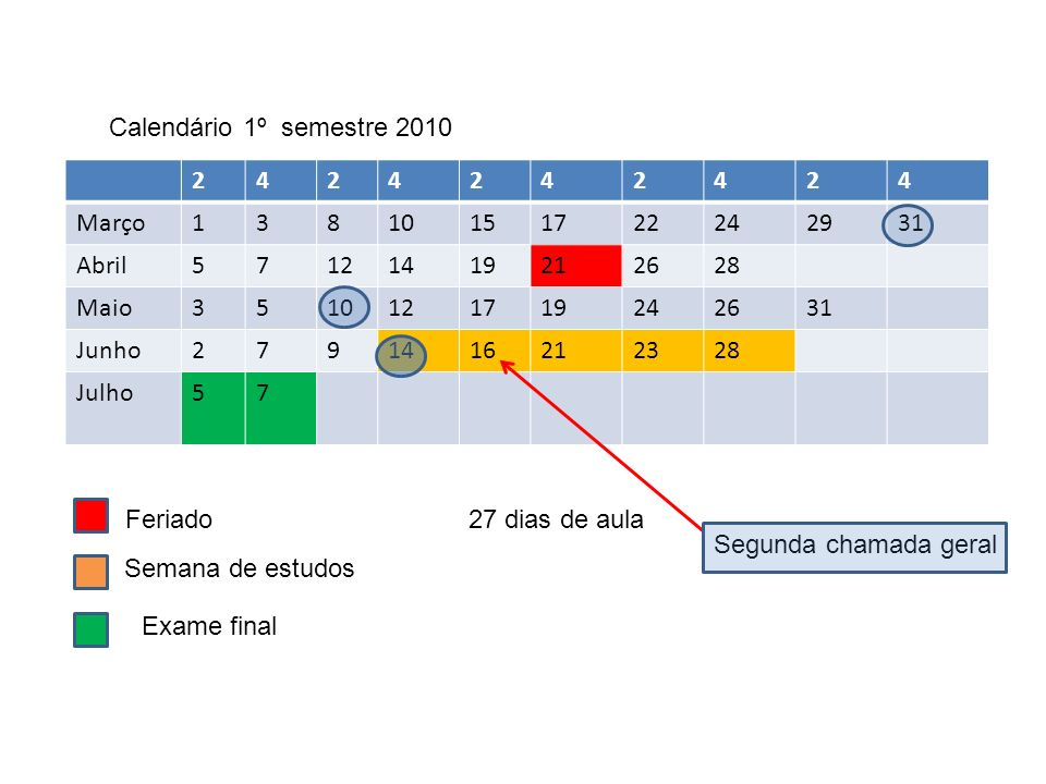 Calendário 1º semestre 20102. 4. Março. 1. 3. 8. 10. 15. 17. 22. 24. 29. 31. Abril. 5. 7. 12. 14. 19.