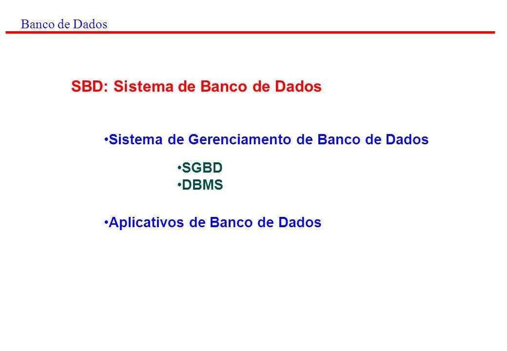 SBD: Sistema de Banco de Dados