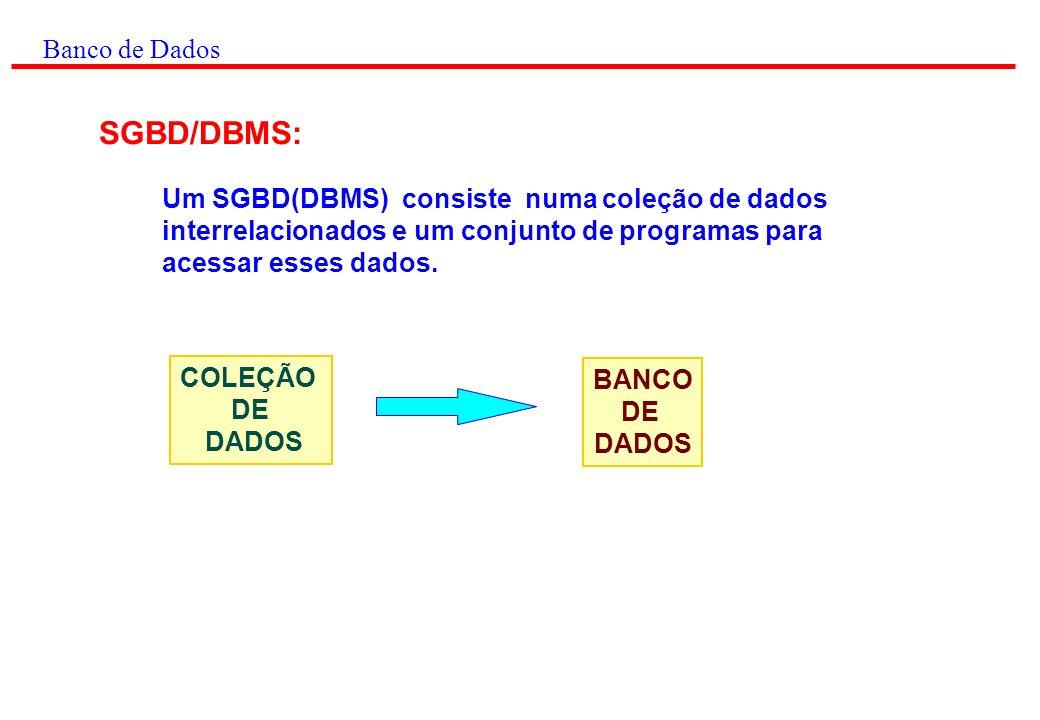 SGBD/DBMS: Banco de Dados Um SGBD(DBMS) consiste numa coleção de dados