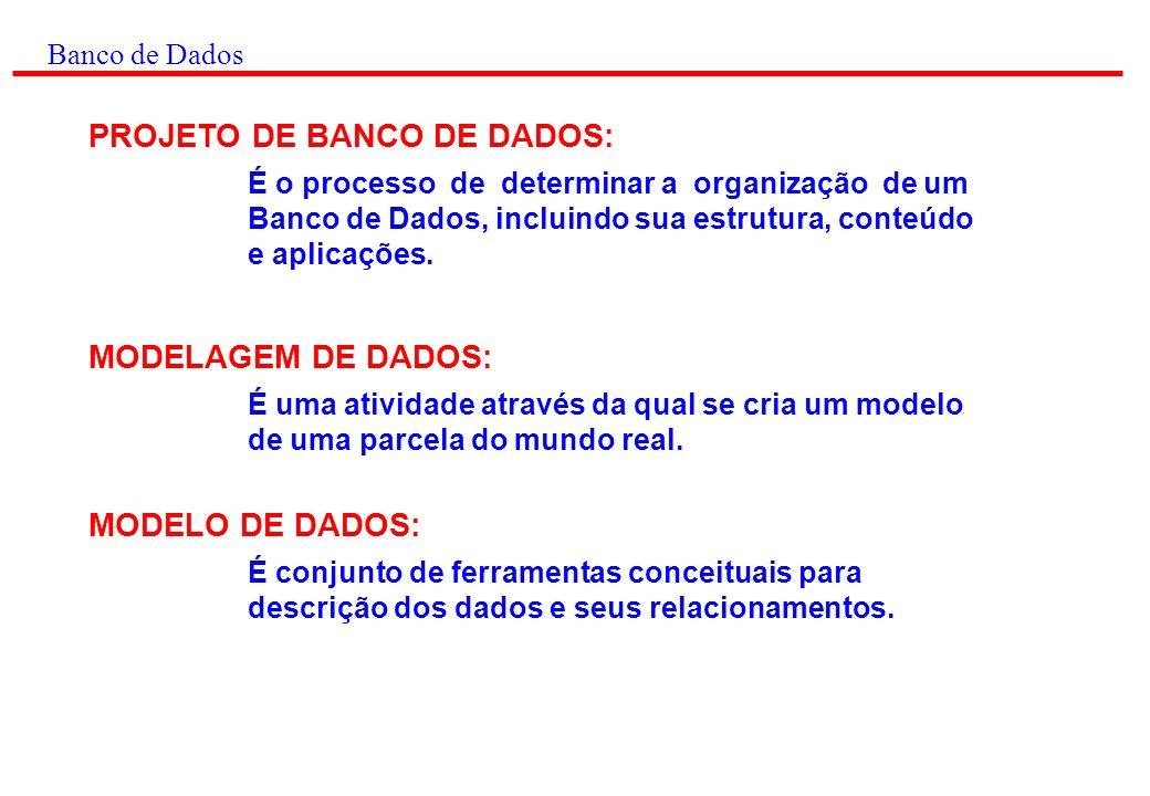 PROJETO DE BANCO DE DADOS: