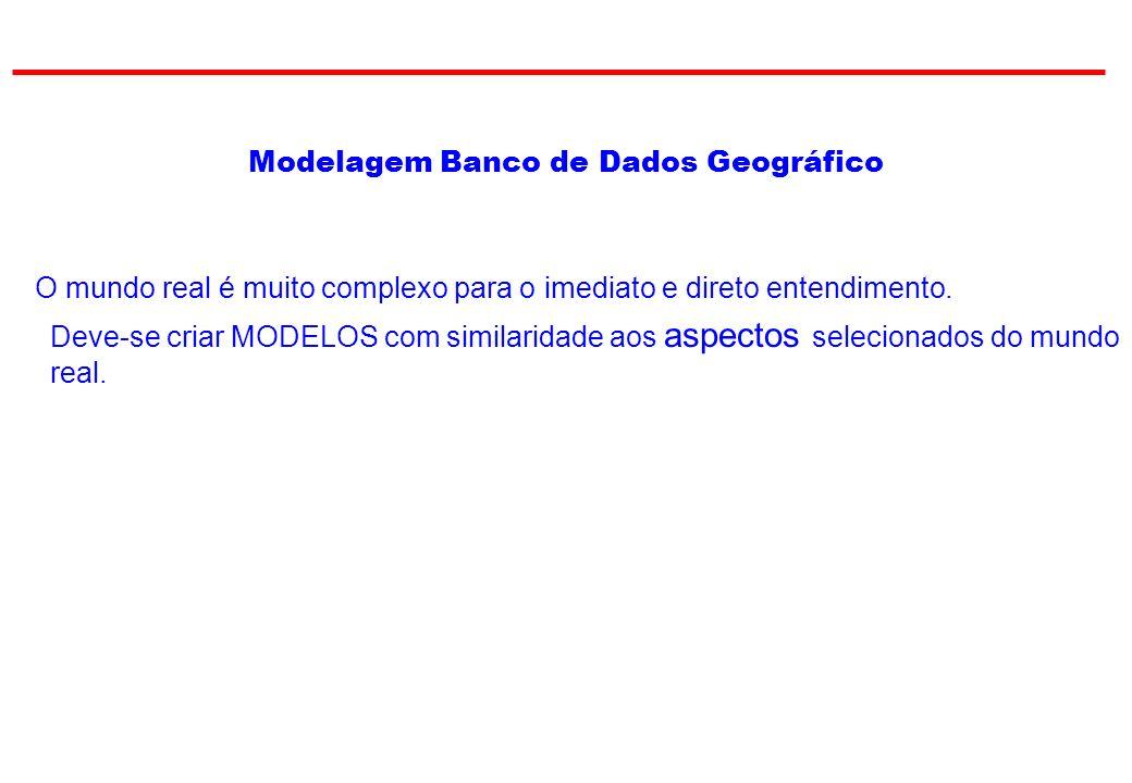 Modelagem Banco de Dados Geográfico
