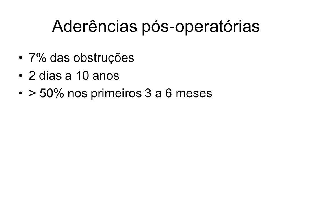 Aderências pós-operatórias