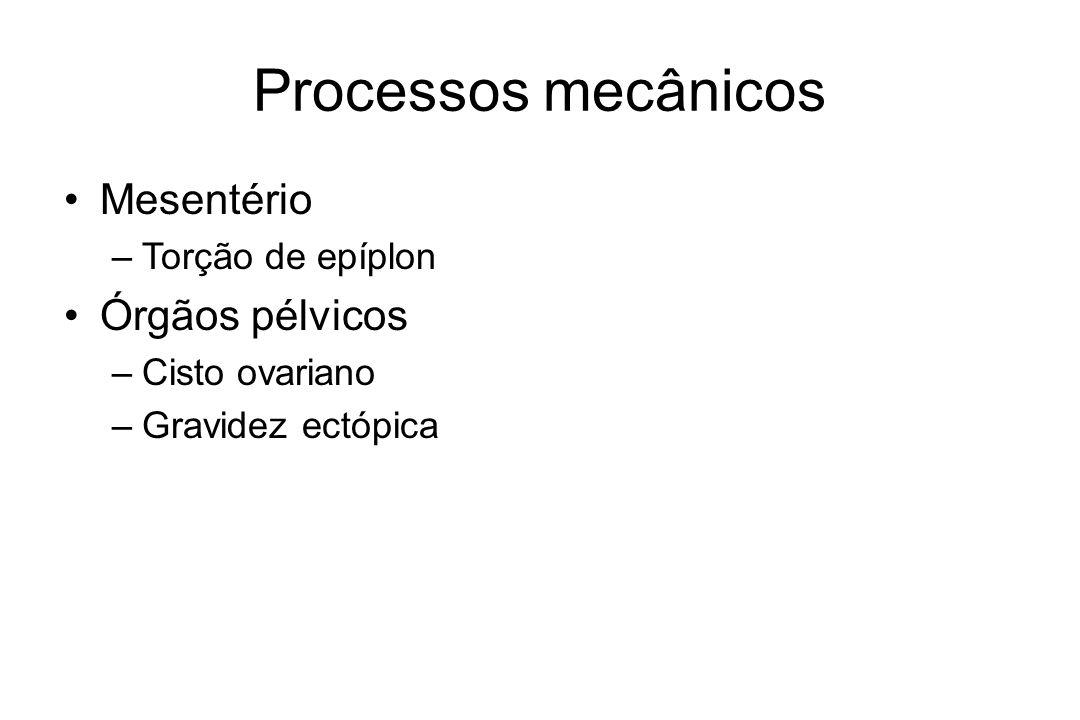 Processos mecânicos Mesentério Órgãos pélvicos Torção de epíplon