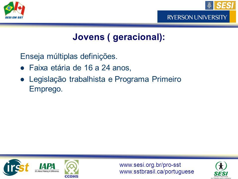 Jovens ( geracional): Enseja múltiplas definições.