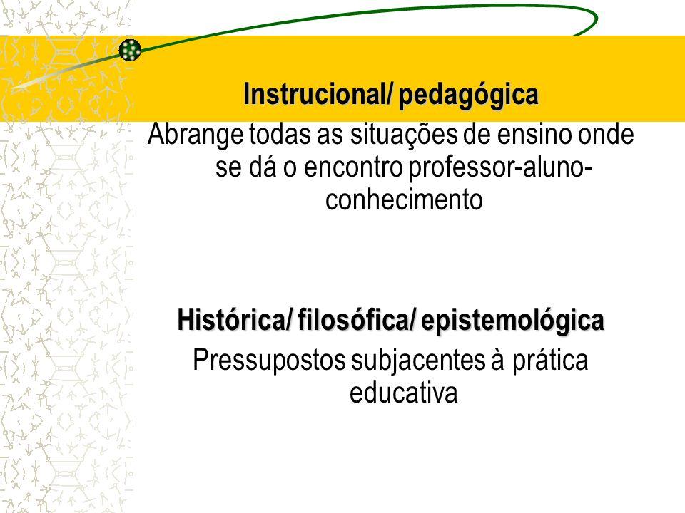 Instrucional/ pedagógica Histórica/ filosófica/ epistemológica