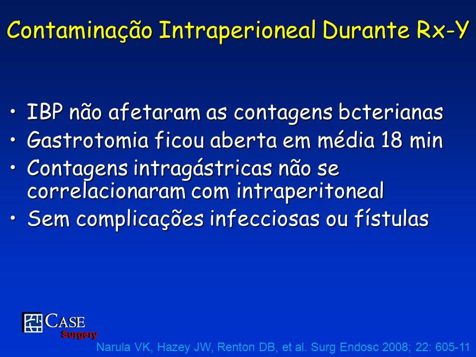 Contaminação Intraperioneal Durante Rx-Y