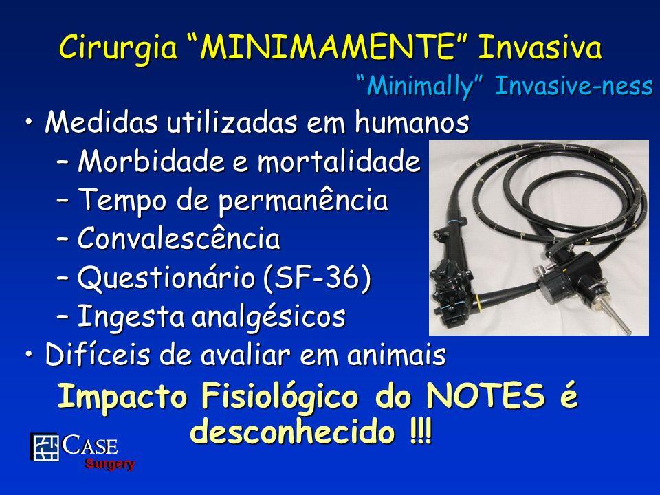 Minimally Invasive-ness