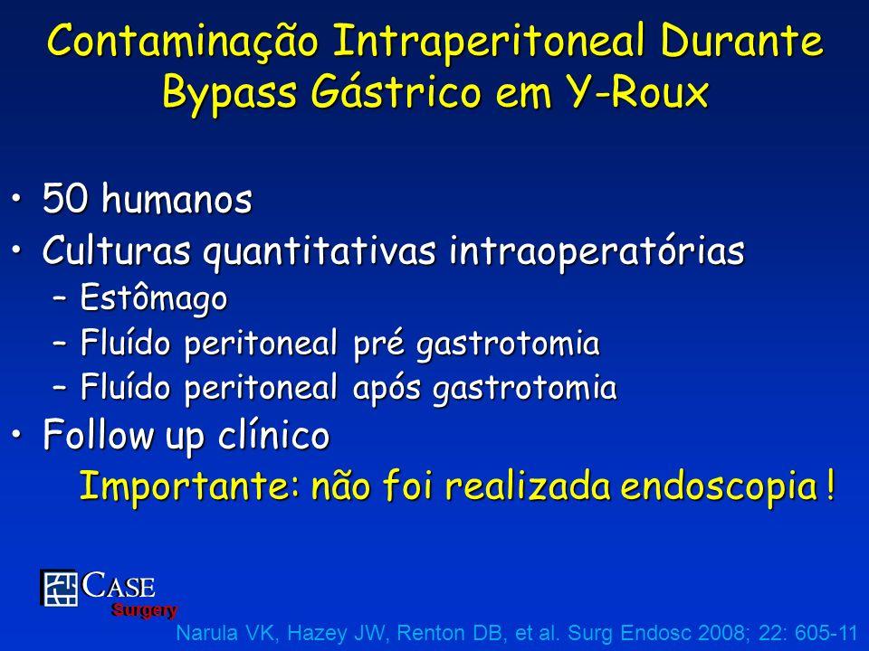 Contaminação Intraperitoneal Durante Bypass Gástrico em Y-Roux