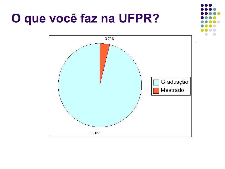 O que você faz na UFPR
