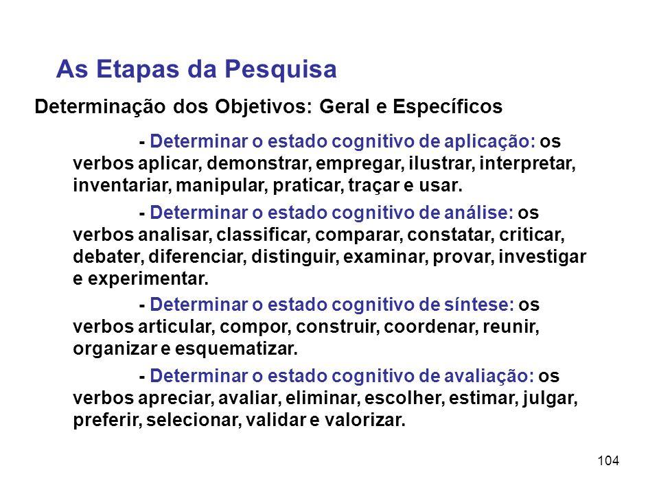 As Etapas da Pesquisa Determinação dos Objetivos: Geral e Específicos
