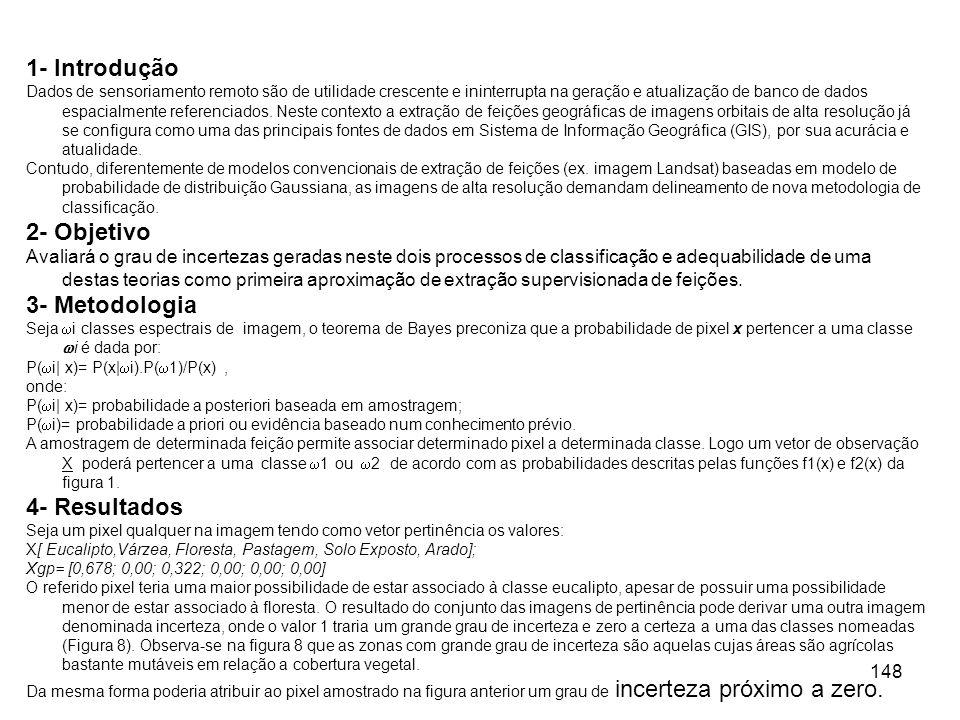 1- Introdução 2- Objetivo 3- Metodologia 4- Resultados