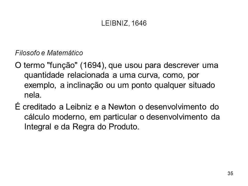 LEIBNIZ, 1646 Filosofo e Matemático.