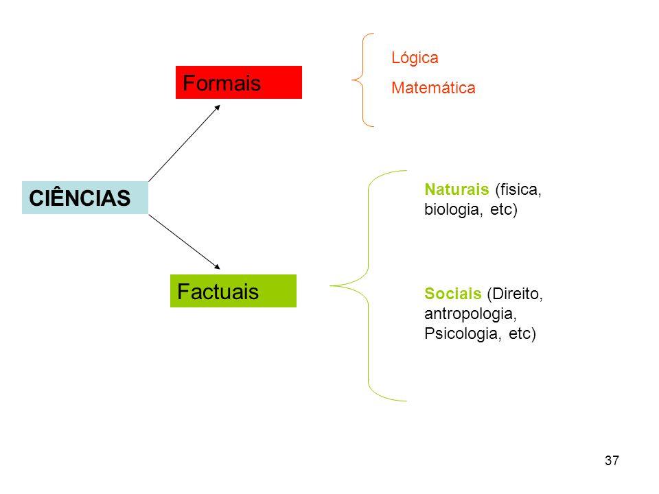 Formais CIÊNCIAS Factuais Lógica Matemática
