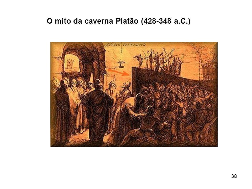 O mito da caverna Platão (428-348 a.C.)