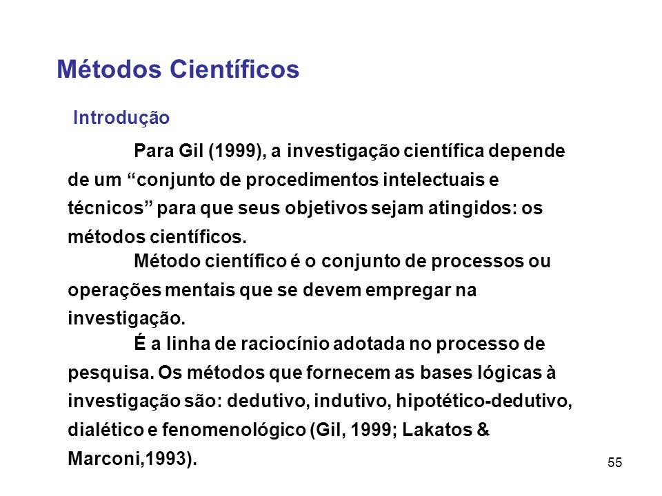 Métodos Científicos Introdução